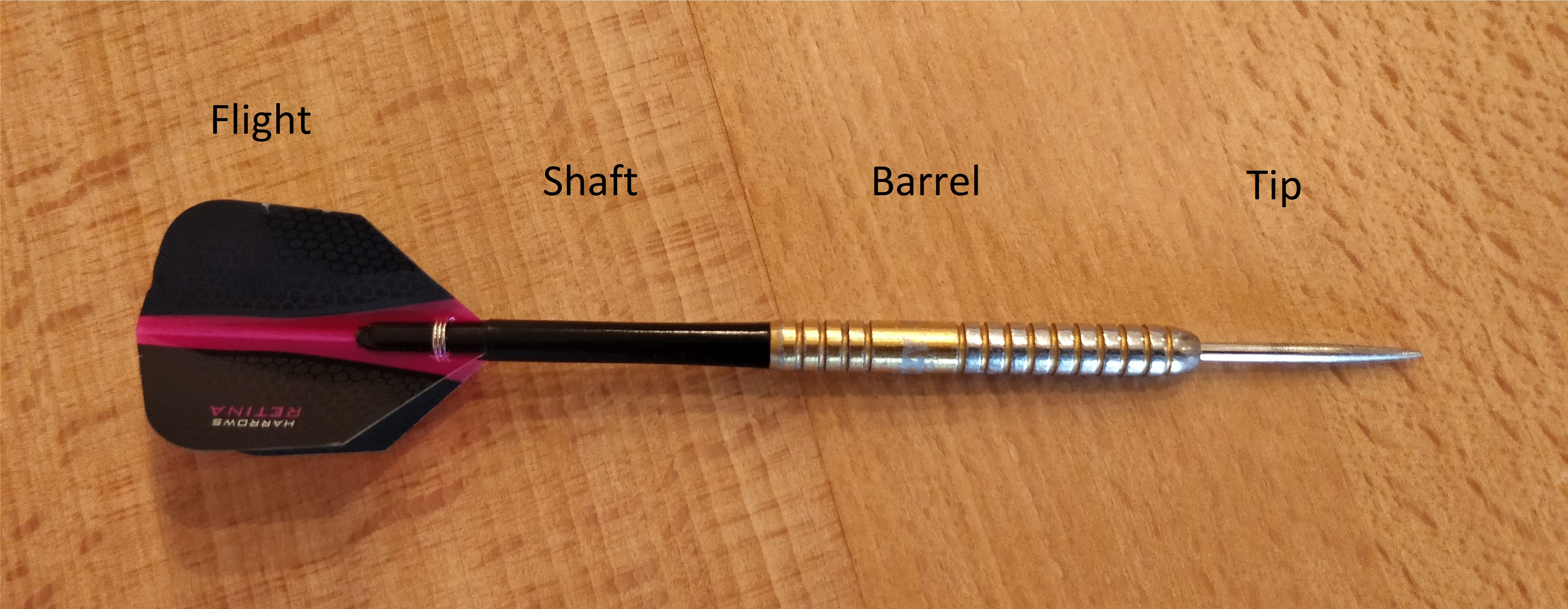 Aufbau eines Darts