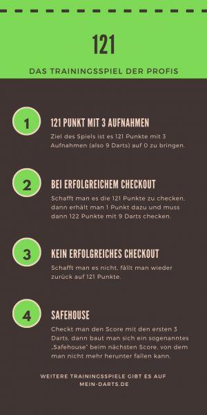 Infografik-121